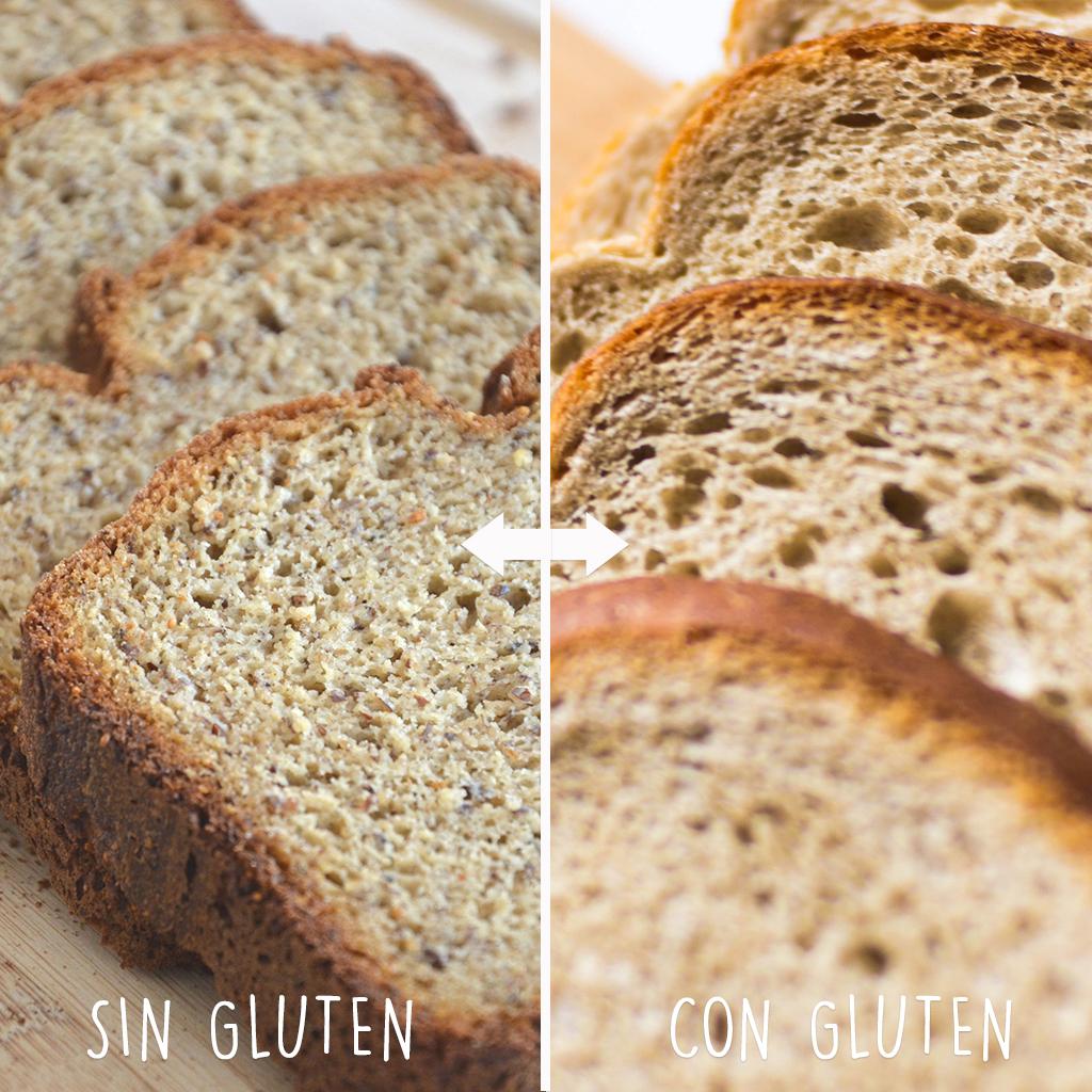 La textura de los alimentos con y sin gluten | Proceli