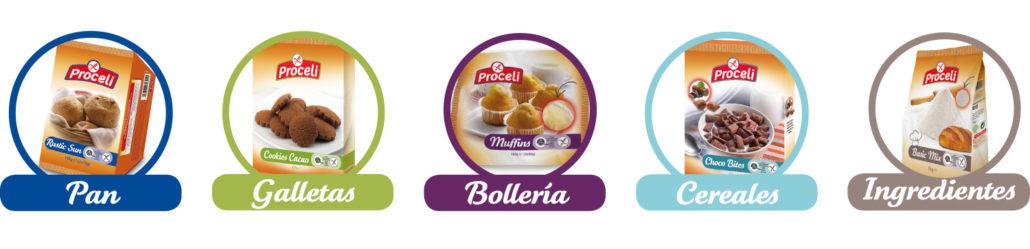 Gama de Productos ProCeli